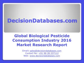 Biological Pesticide Consumption Market Analysis and Forecasts 2021