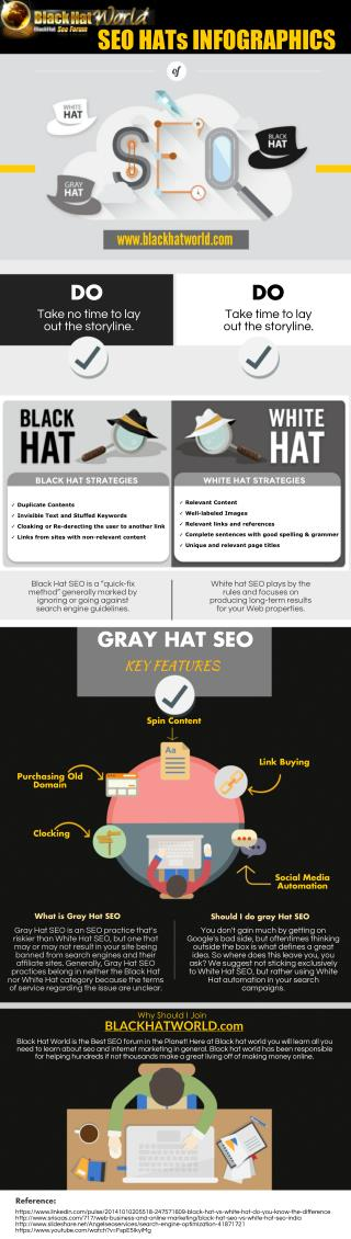 Difference Between SEO Methods
