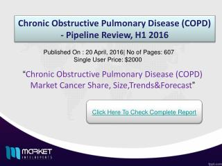 Future Market Trends of Chronic Obstructive Pulmonary Disease (COPD) Market