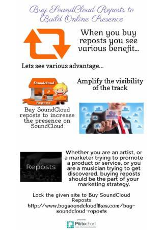 Buy SoundCloud Reposts is Good Idea- Buysoundcloudlikes