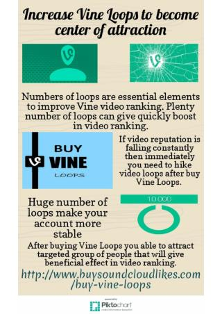 Buy Vine Loops in Easy Steps- Buysoundcloudlikes