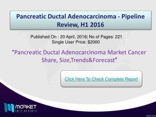 Pancreatic Ductal Adenocarcinoma Market Forecast & Future Industry Trends