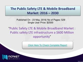 Public Safety LTE & Mobile Broadband Market: 2016 – 2030 : Strategies & Forecasts