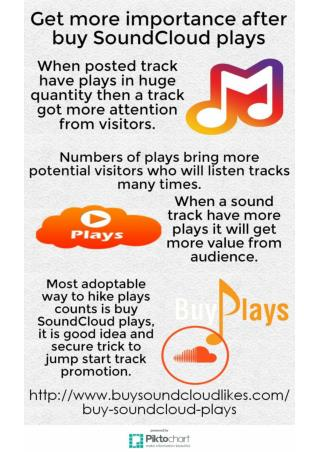 Buy SoundCloud Plays for More Click- Buysoundcloudlikes