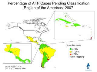 Percentage of AFP Cases Pending Classification Region of the Americas, 2007