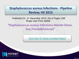 Key Factors  for Staphylococcus aureus Infections Market 2015