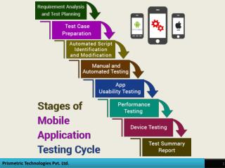Mobile App Testing- Prismetric