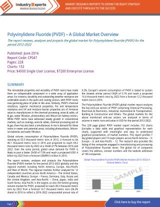 Increasing Demand from Photovoltaics, Lithium-ion Batteries and Water Filtration to Spur PVDF Market to Reach $1.4B by 2