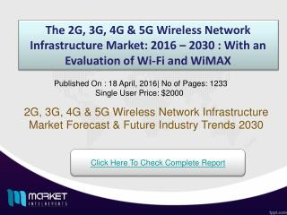 Key Factors for 2G, 3G, 4G & 5G Wireless Network Infrastructure Market 2030