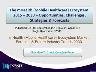 2030 Growth opportunities  on mHealth (Mobile Healthcare) Ecosystem Market