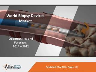 2022 Biopsy Devices Industry Growth & Opportunities