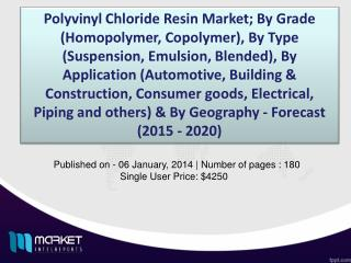 Polyvinyl Chloride Resin Business: Future Trends and Best Regions to Focus Globally!