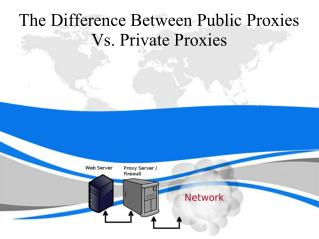 The Difference Between Public Proxies Vs. Private Proxies
