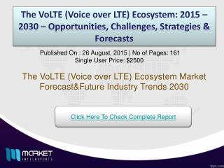 Factors influencing for the development of VoLTE (Voice over LTE) Ecosystem Market 2030
