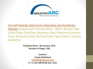 Aircraft Seating Market Studied in Depth along with Geographical Insights and Key Market Players.