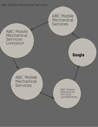 ABC Mobile Mechanical Services