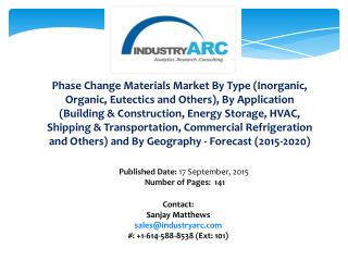 Phase Change Materials Market