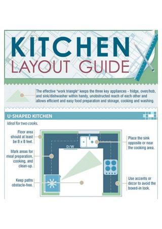 Kitchen Design & Planing