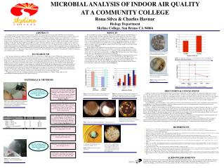 MICROBIAL ANALYSIS OF INDOOR AIR QUALITY  AT A COMMUNITY COLLEGE  Rona Silva  Charles Havnar Biology Department Skyline