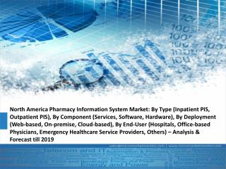 North America Pharmacy Information System Market Research Report