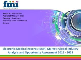 Electronic Medical Record (EMR) Market worth US$ 11.41 Bn by 2015