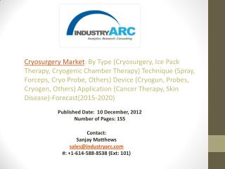 Cryosurgery Market: used for both destructive and non-destructive surgeries