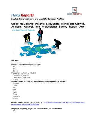 MEG Market Market Insights, Size, Share, Trends and Growth