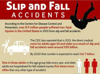 Boca Raton Slip and Fall Accident Attorneys