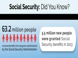 West Palm Beach Social Security Lawyers