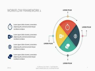 Workflow Presentation Template by INK PPT