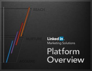 How to Use LinkedIn to Impact Every Stage of the Marketing Funnel