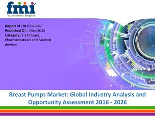 Breast Pumps Market to Reach US$ 2,140.5 Mn by 2016-2026