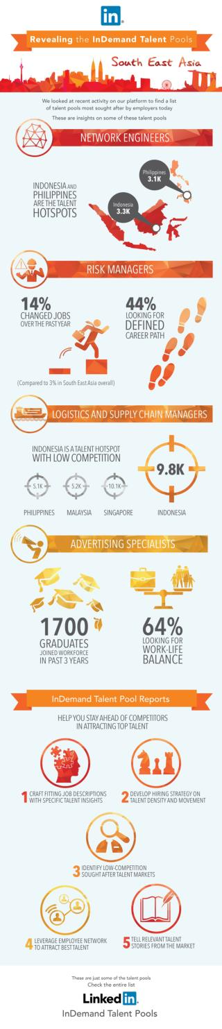 The Most InDemand Talent in South East Asia [Infographic]