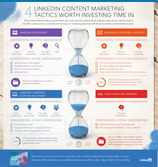 4 LinkedIn Marketing Tactics Worth Investing Time In
