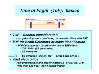 Time of Flight  ToF:  basics