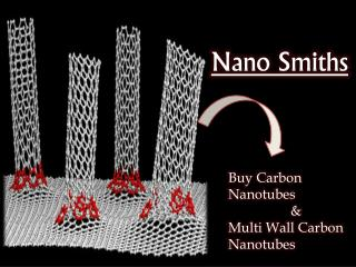 NanoSmiths- Buy Best Quality of Carbon Nanotubes