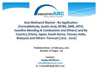 Asia Methanol Market