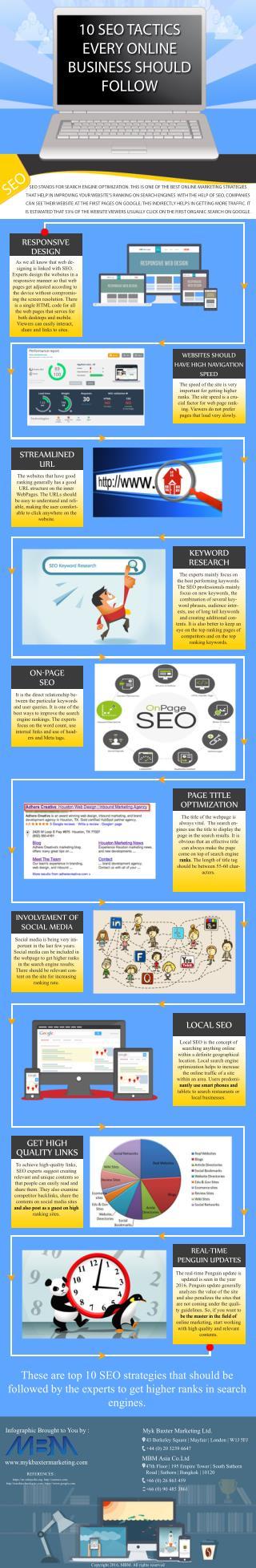 10 SEO Tactics Every Online Business Should Follow