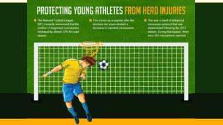 Protecting Young Athletes from Head Injuries