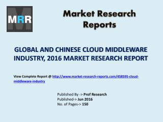 Cloud Middleware Market Financial Revenue and Industry Growth Rate Analysis and Forecasts 2016 to 2021