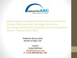 Medical Outsourcing Market: U.S., the largest source of Healthcare Outsourcing- IndustryARC