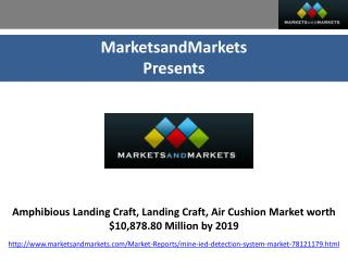 Future of Amphibious Landing Craft, Landing Craft, Air Cushion Market