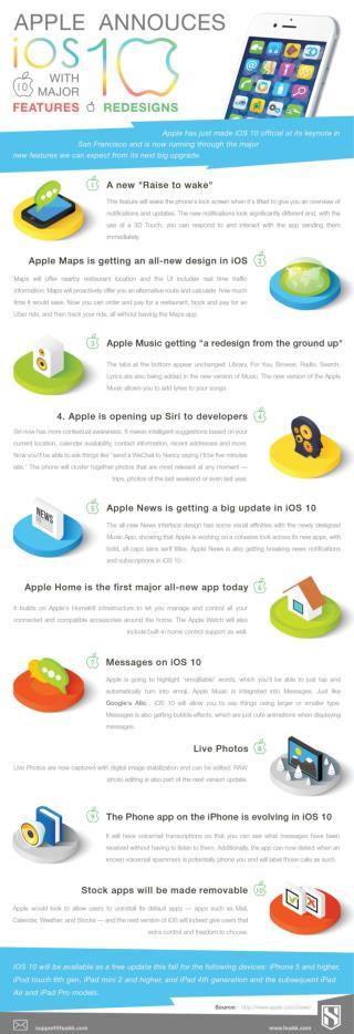 New iOS 10: Apples' Next Big Upgrade [INFOGRAPHIC]