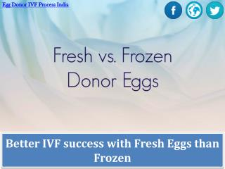 Better IVF success with Fresh Eggs than Frozen Eggs