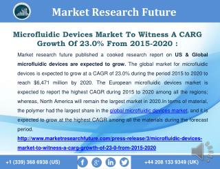 Microfluidic Devices Market Size, Trend and Analysis Report 2015-2020
