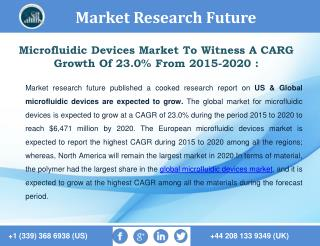 Microfluidic devices market to witness a CARG growth of 23.0% from 2015-2020