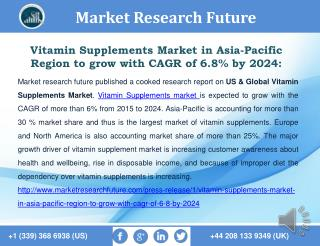Vitamin Supplements Market in Asia-Pacific Region to grow with CAGR of 6.8% by 2024