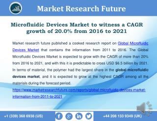Microfluidic Devices Market - Global Study on CAGR growth of 20.0% from 2016 to 2021