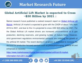 Global Artificial Lift Market to Witness Highest Growth by 2021