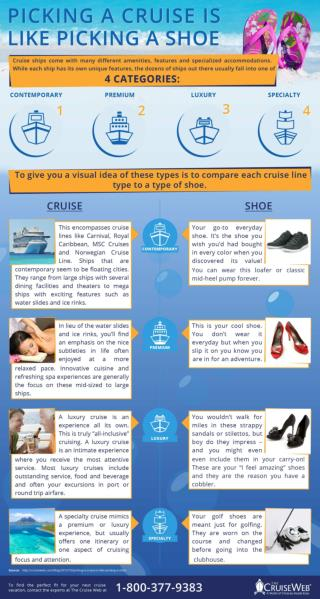 Choosing a Cruise vs. Choosing Shoes [INFOGRAPHIC]